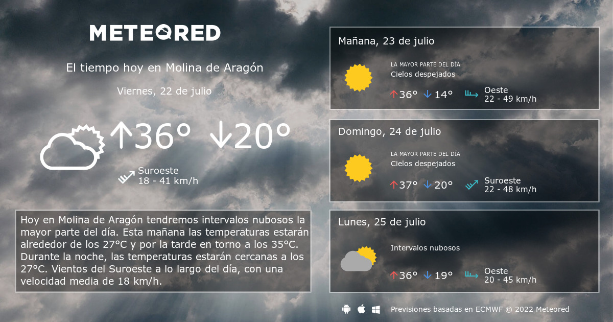 El Tiempo En Molina De Aragón 14 Días Meteored