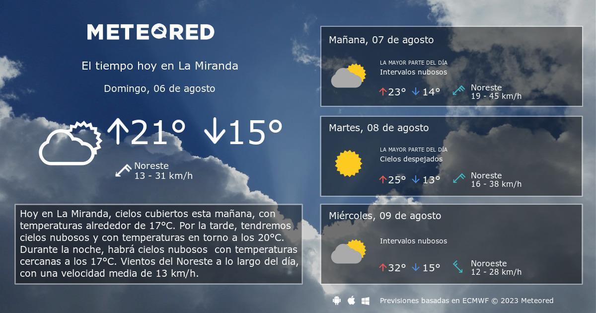 El Tiempo En La Miranda 14 Días Meteoredcl
